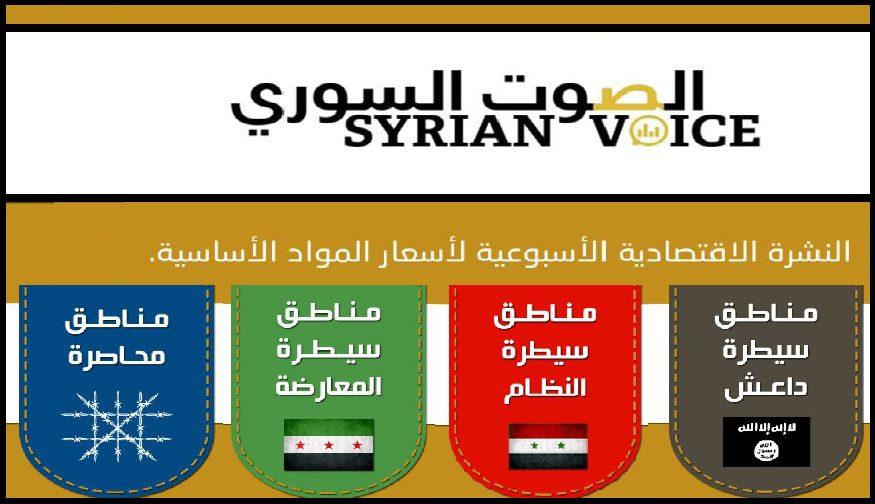 النشرة الاقتصادية لأسعار المواد الأساسية في سوريا 5/2/2017